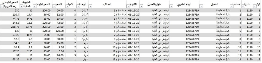 تصميم نموذج فاتورة ضريبية سعودية للمؤسسة